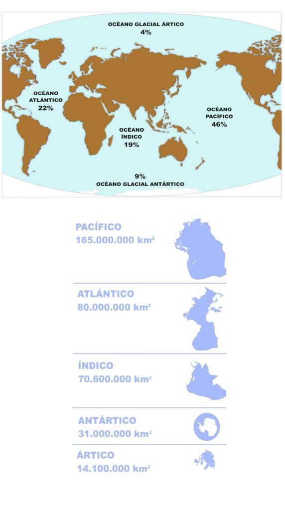 Mapa de los océanos de la tierra