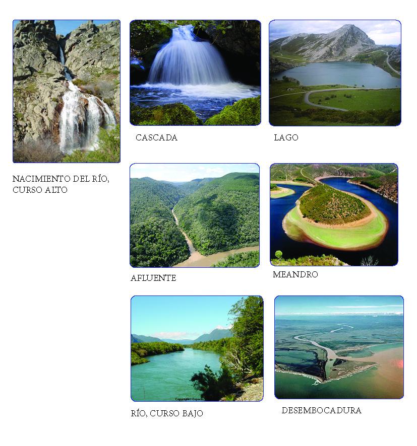 Meandro materiales ciencias sociales - Tipos de paisajes ...