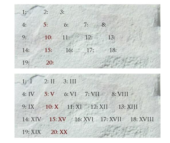 Ficha de números romanos del 1 al 20, una vacía y otra completa.