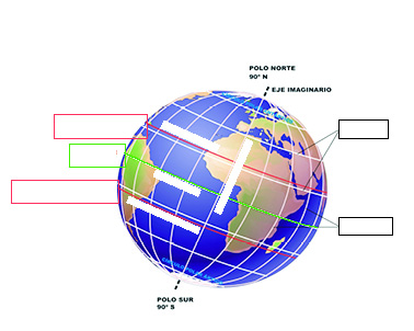 Actividad para completar coordenadas geográficas