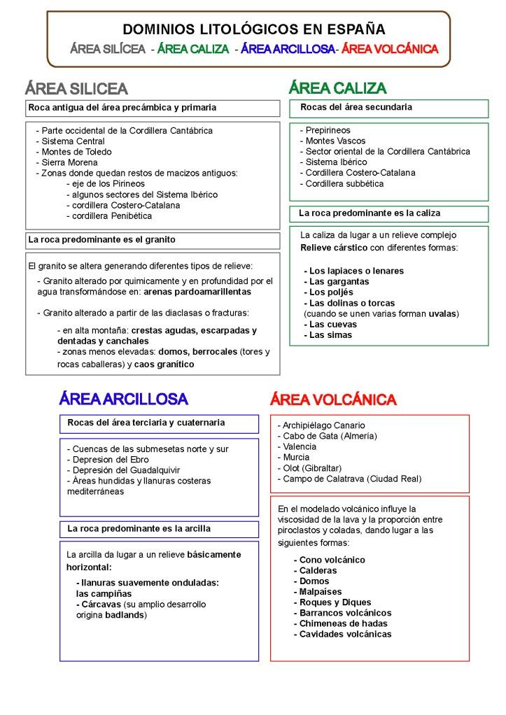 Roquedo de España, silicio, calizo, arcilloso, volcánico