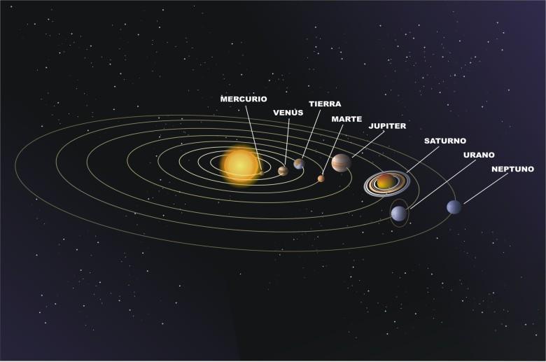 Sistema solar. Fuente: http://recursostic.educacion.es/bancoimagenes/web/