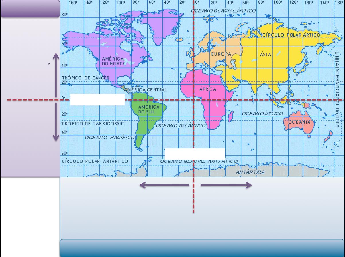 longitud de un meridiano: