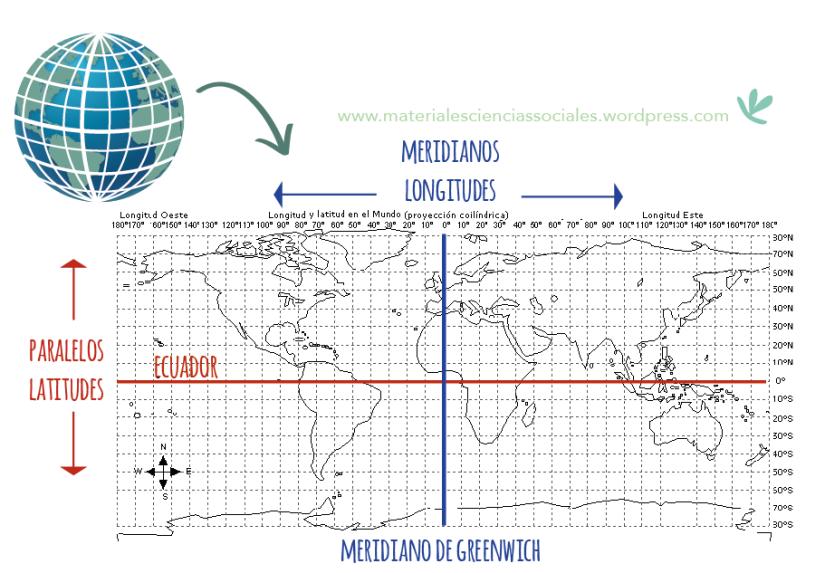 mapa de paralelos y meridianos para localizar puntos concretos con coordenadas geográficas