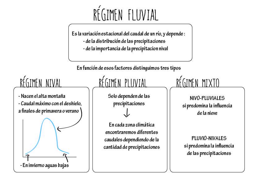 CAUDAL_RIO-02