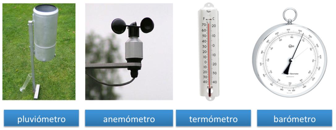 anemometro, pluviometro, termometro,barometro