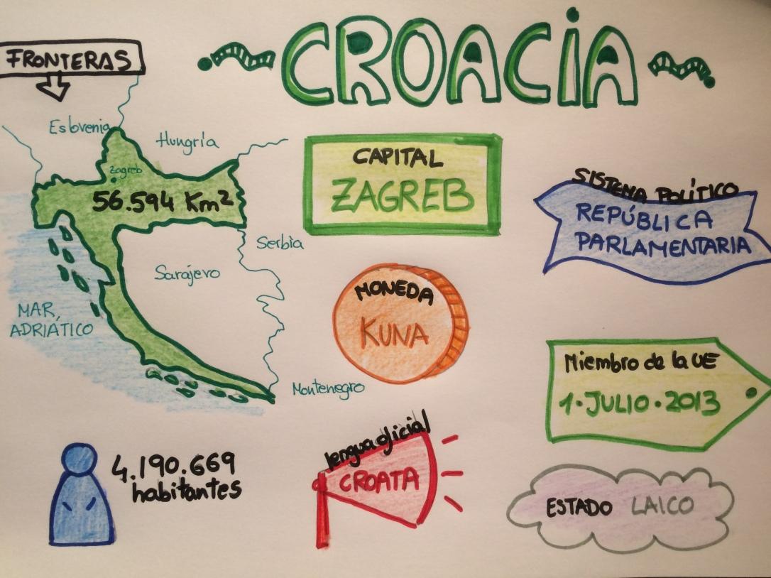 Croacia, miembro de la ue