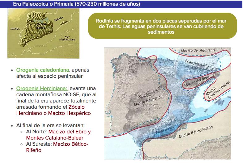mapa del paleozoico en la peninsula iberica