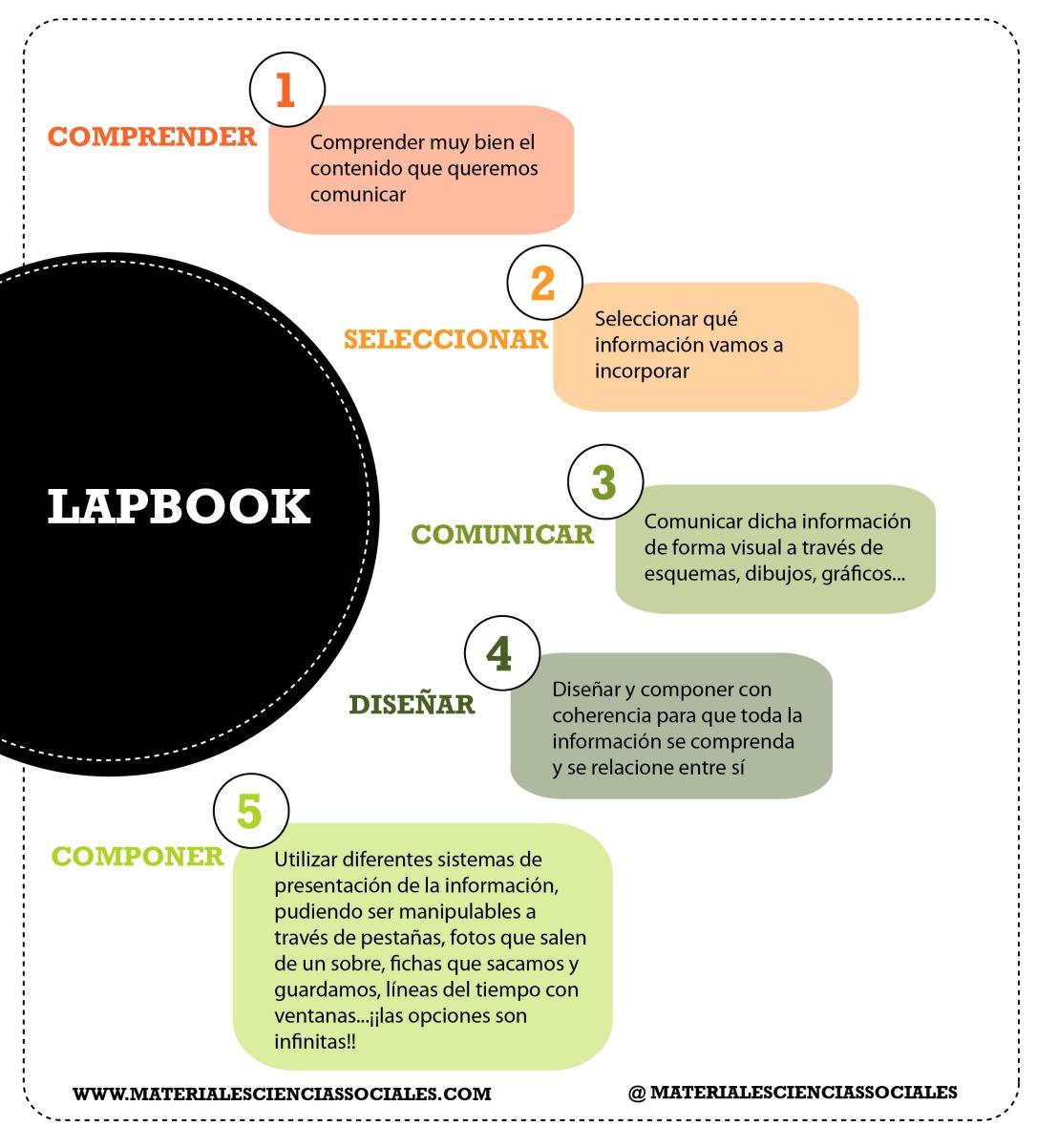 LAPBOOK-01