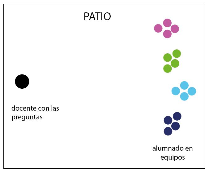 METODOLOGIA EN EL AULA