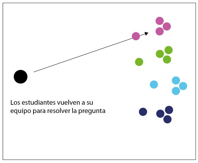 METODOLOGIA EN EL AULA. ACTIVIDAD PARA DESARROLLAR EN EL PATIO DEL CENTRO EDUCATIVO